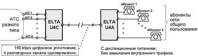 elta_u4sh_400