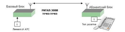 rital3001s_400