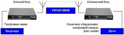 rital9001sh_400